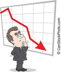 taux, déclin