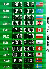 taux, de, change