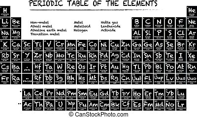 Inglese tavola elementi periodico chimico sette elementi completo elements periodico - Tavola periodica in inglese ...