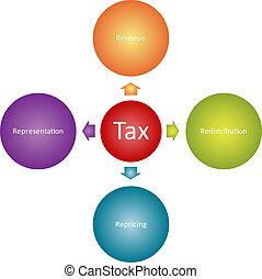Tax goals business diagram