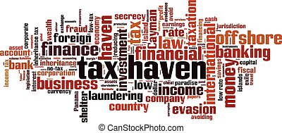 Tax haven word cloud