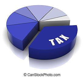 Tax Pie Chart - Personal finances blue pie chart. Part of a...
