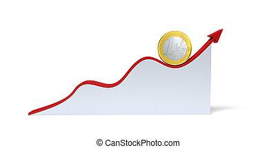 taxa, euro, mudanças, câmbio