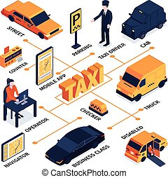 taxi, service, isometric, produktionsdiagram