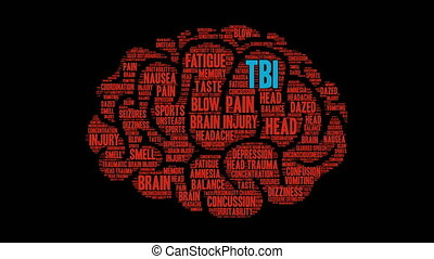 TBI Word Cloud - TBI word cloud on a white background.