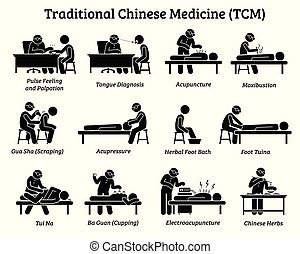 TCM Traditional Chinese Medicine icons and pictograms.