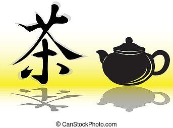 tea., 中国語
