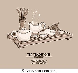 tea ceremony - Tea table with teapot, tea bowls, tea jug and...