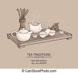 tea ceremony - Tea table with teapot, tea bowls, tea jug and...