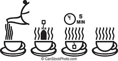 tea preparation ceremony (making tea icon, vector set of tea cup icons)