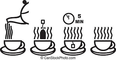 tea preparation ceremony (making tea icon, vector set of tea...