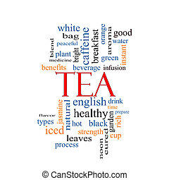 Tea Word Cloud Concept