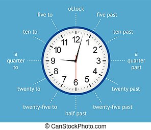 Teach, learn time analogue clock