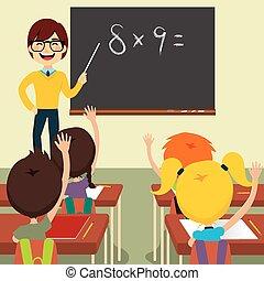 Teacher Asking Classroom