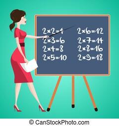 teacher at the school board. Vector illusrtation