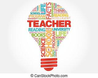 TEACHER bulb word cloud, business concept
