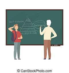 Teacher explains psychology to a student who does not ...