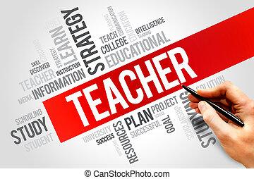 TEACHER word cloud, education concept