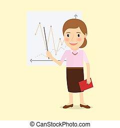 Teacher with whiteboard cartoon character