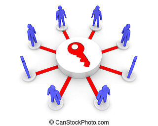 Team access. Administrators.