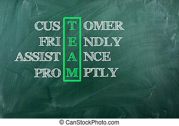 Team acronym - Acronum of Team -Customer ,Frendly ,Support,...