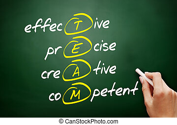 TEAM acronym business concept