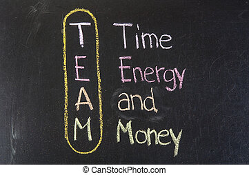 TEAM acronym Time Energy and Money