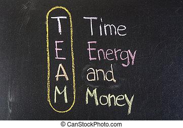 TEAM acronym Time Energy and Money