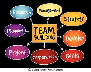 Team building mind map business concept background