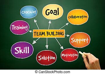Team Building mind map, business concept on blackboard