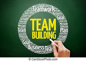 Team Building plan word cloud collage