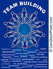 Team building presentation leaflet. Flyer with people in a circle, terms of team work. White line on dark blue background. Accompanying material for teaching, education, training