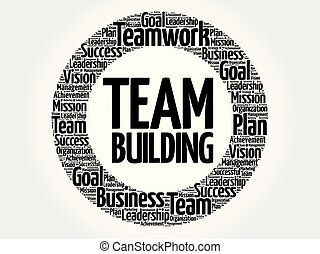 Team Building word cloud collage, business concept ...