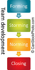 Team development business diagram