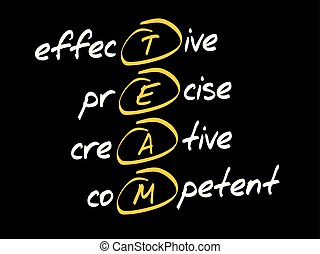 Effective, Precise, Creative, Competent - TEAM - Effective, ...
