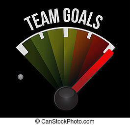 Team goals meter sign concept