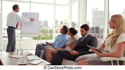 Team listening to presentation