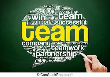 TEAM message bubble word cloud