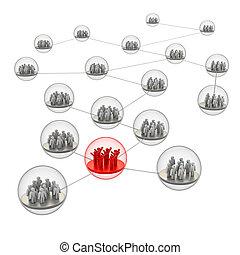 Team network
