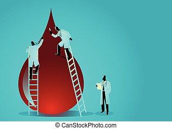 Team of doctors diagnose blood drop