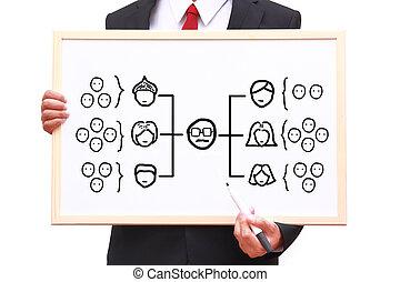 team organization chart - Businessman drawing team...