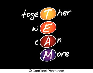 TEAM - Together We Can More acronym