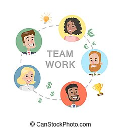 Team work system.