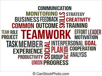 TEAMWORK - A word cloud of teamwork related items