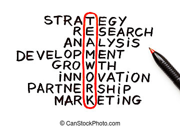 Teamwork Chart - The word Teamwork highlighted with red pen...