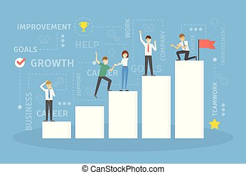Teamwork growth graph.