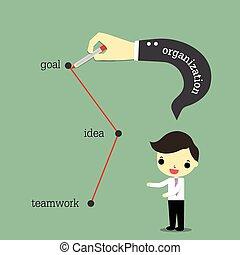 teamwork is key to goal