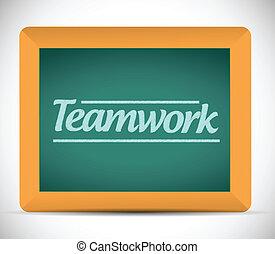 teamwork message written on a chalkboard