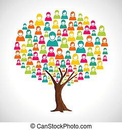 teamwork, pojęcie, drzewo, współposiadanie, ludzie