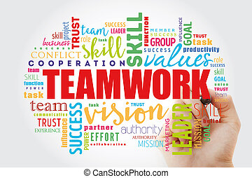 Teamwork word cloud collage
